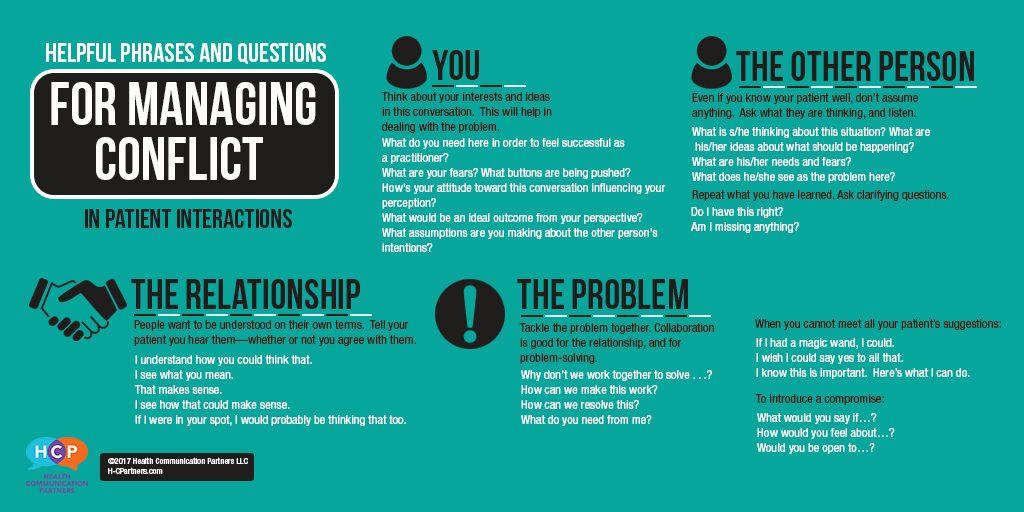 infographic 25 phrases resolve conflict