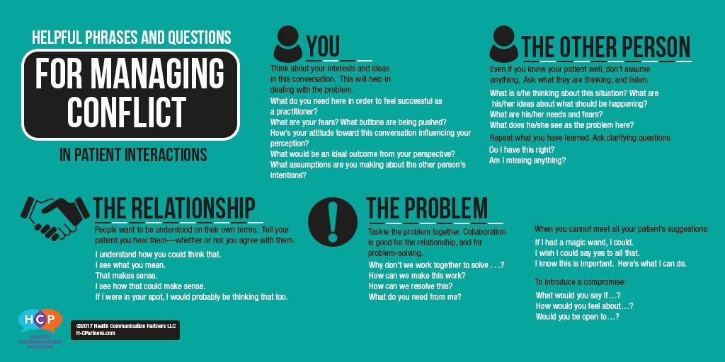 infographic 25 phrases resolve conflict