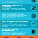 Infographic: 11 Health literacy tips for providers