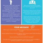 Infographic: 13 ways to reflect on patient/client communication
