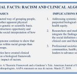 Ways & Means seeks input re: 'the misuse of race within clinical care'